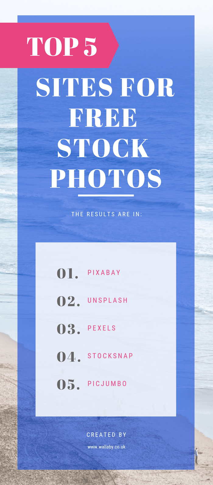 Infographic with list of best sites for free stock photos